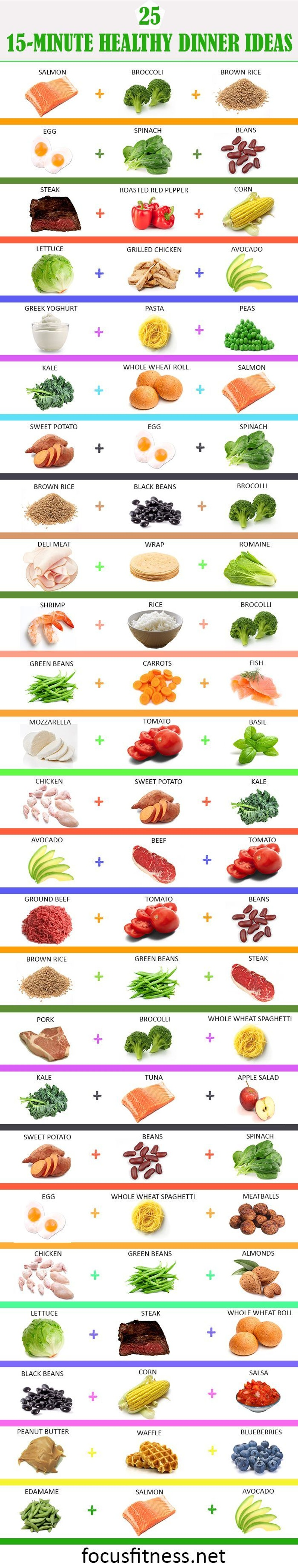 25 Healthy And Quick Dinner Ideas You Need To Try Infographic