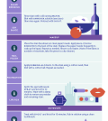 Unexpected Ways To Remove Common Stains From Your Clothes Infographic