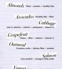 Top 10 Foods To Help You Lose Weight Infographic