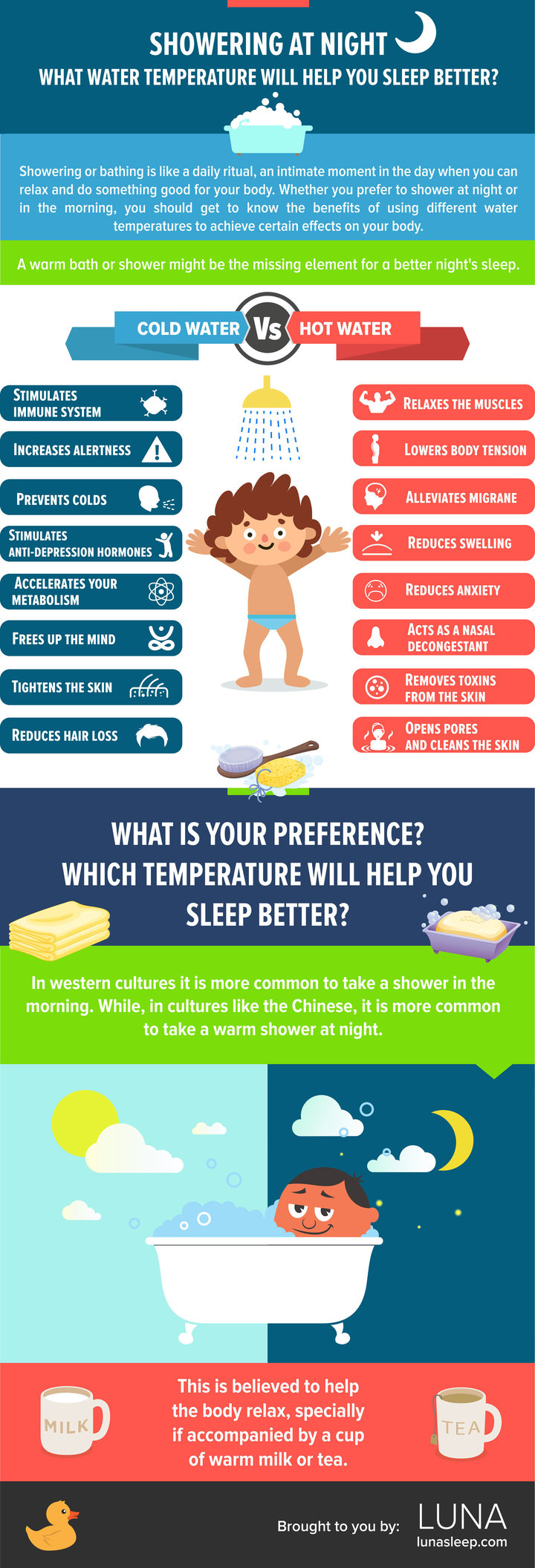 Here's Why Night Shower Might Be Your Key To Better Sleep Infographic