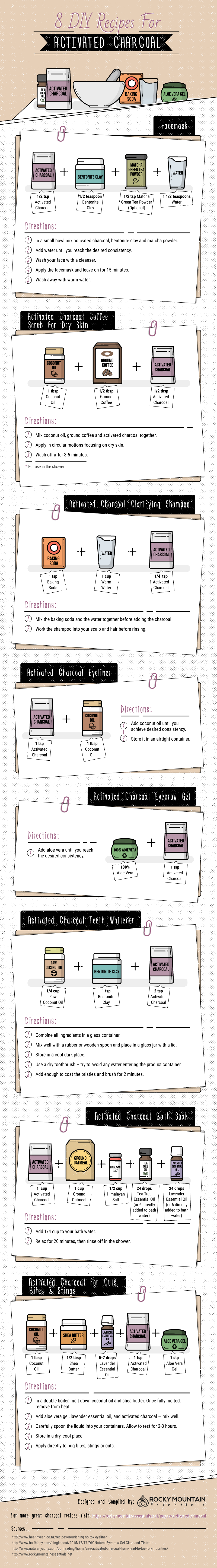 DIY Recipes To Use Activated Charcoal For Better Health Infographic