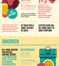 Dangerous Chemicals Lurking In Your Cosmetics Infographic
