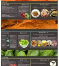 Fermented Foods And Their Benefits For Your Health Infographic