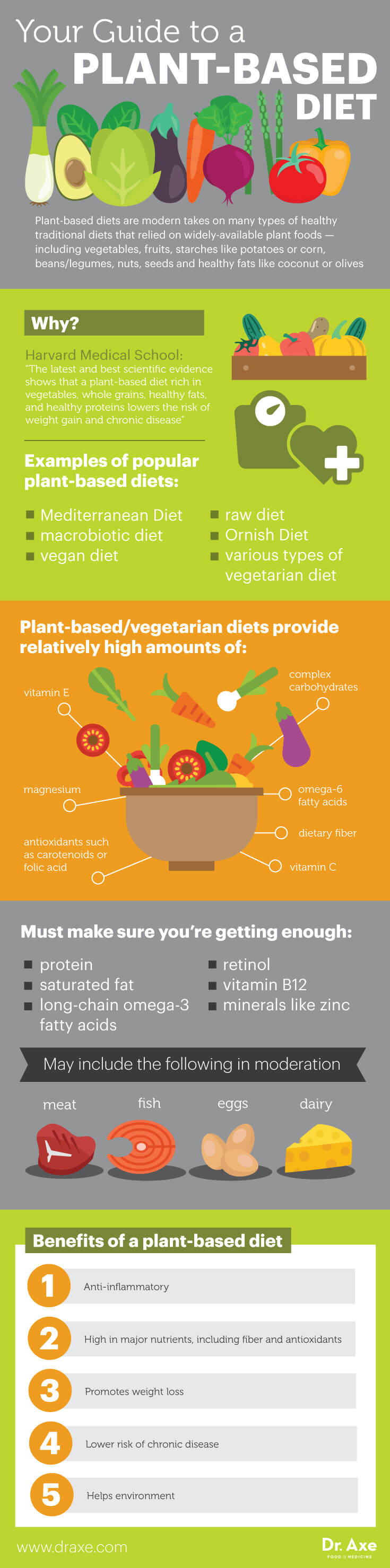 Some plant-based diets less healthy than others, researchers say