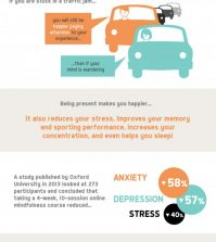 Being Present: What Does It Mean And How Can It Improve Your Health? Infographic