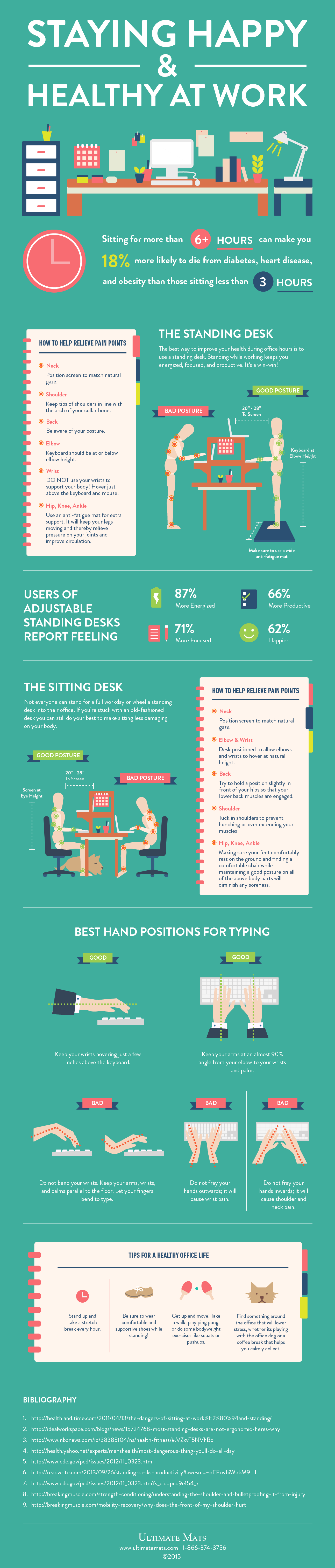Staying Healthy At Office Work: Pain-Free Postures And Tips Infographic