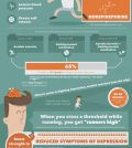Fighting Depression Without Pills: Is It Possible? Infographic