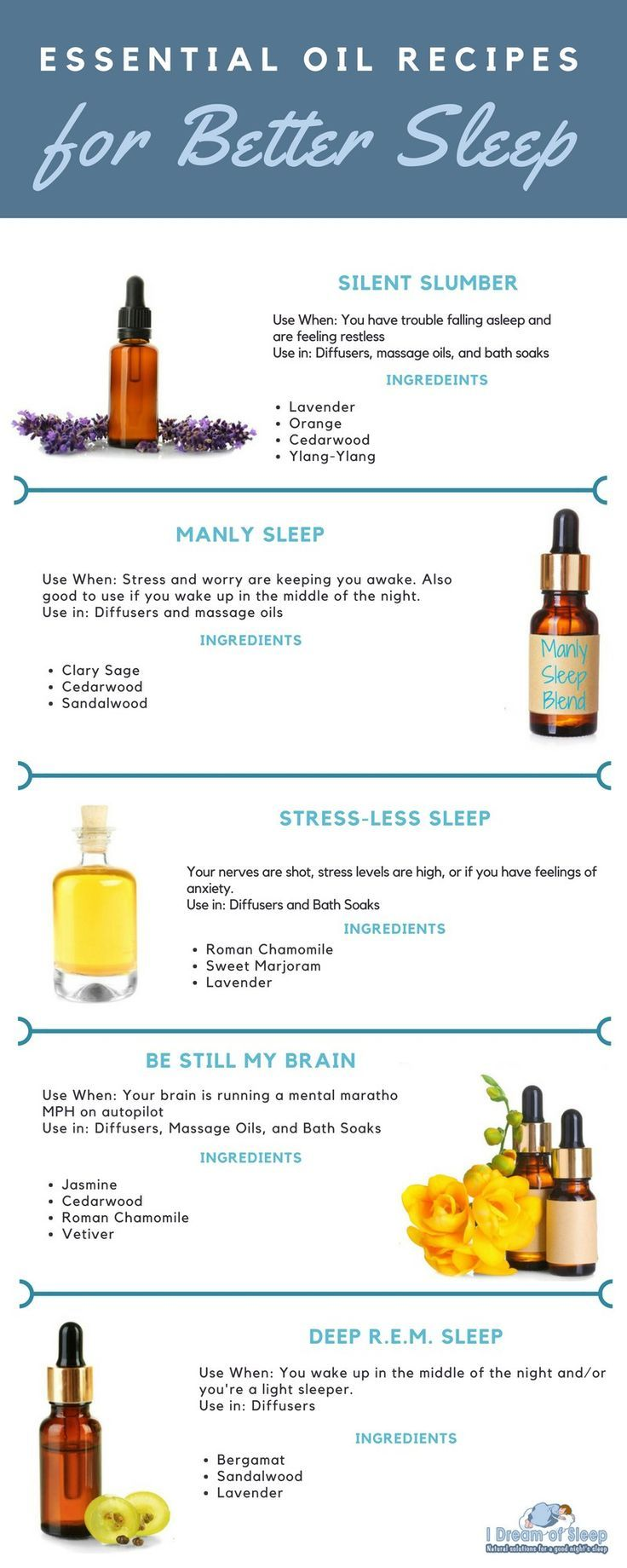 Discover Best Essential Oil Blends For Fighting Insomnia Infographic