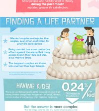 Do's And Don'ts Of Living A Happy Life Infographic