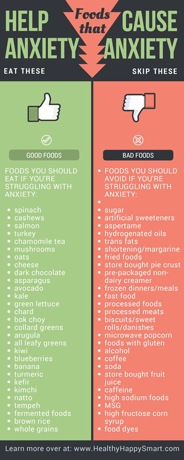 Suffering From Anxiety? Here Are The Best And Worst Foods For Your Diet Infographic