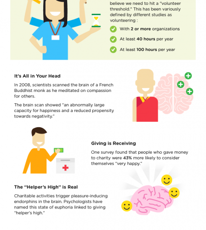 Learn How Volunteering Can Make Your Life Healthier And Happier Infographic