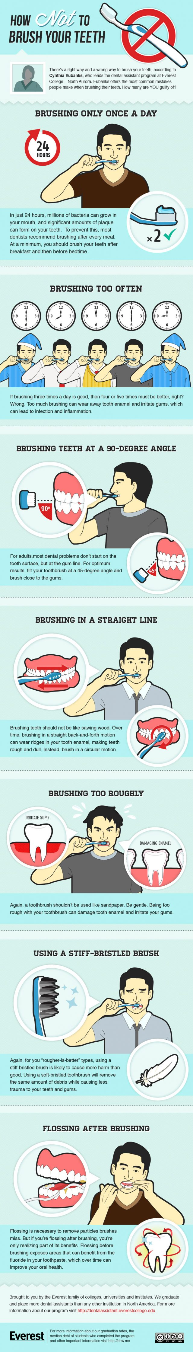 Brushing Teeth: Common Mistakes To Avoid Infographic