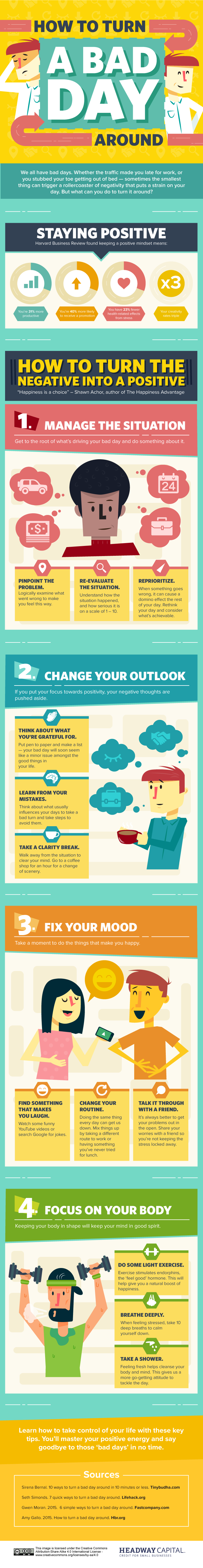 Having A Bad Day? Here Is How To Turn It Around Infographic