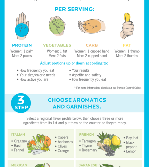 Mix And Match Chart For Creating Hundreds Of Healthy Meals