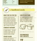 4 Healthiest Seeds You Need To Have In Your Kitchen Infographic