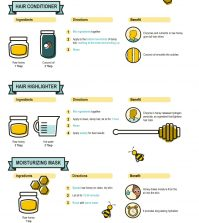 The Best DIY Honey Recipes For All Beauty Needs Infographic
