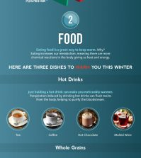 Winter Is Almost Here: Learn How To Stay Warm During The Cold Months Infographic