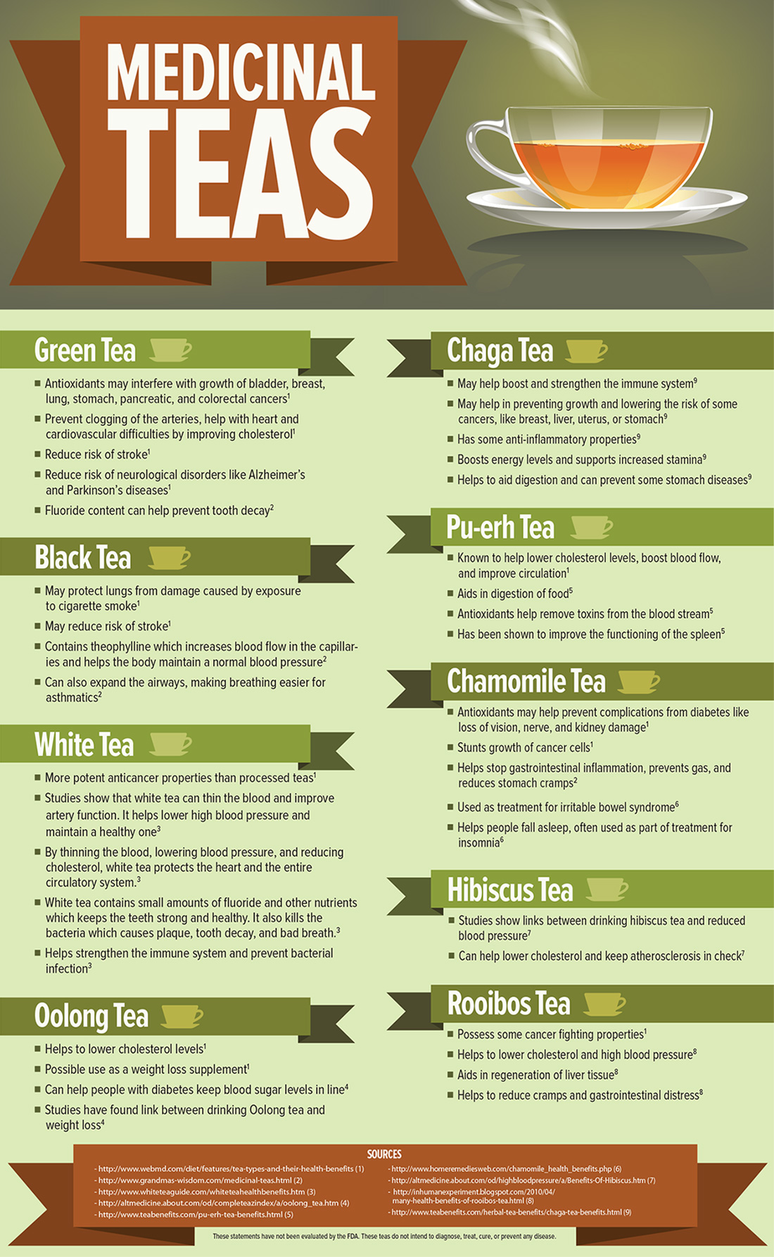 zzzhealth-benefits-of-tea-infographic-1.