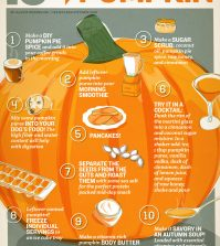 10 Great Ways To Use A Pumpkin You May Not Be Aware Of Infographic