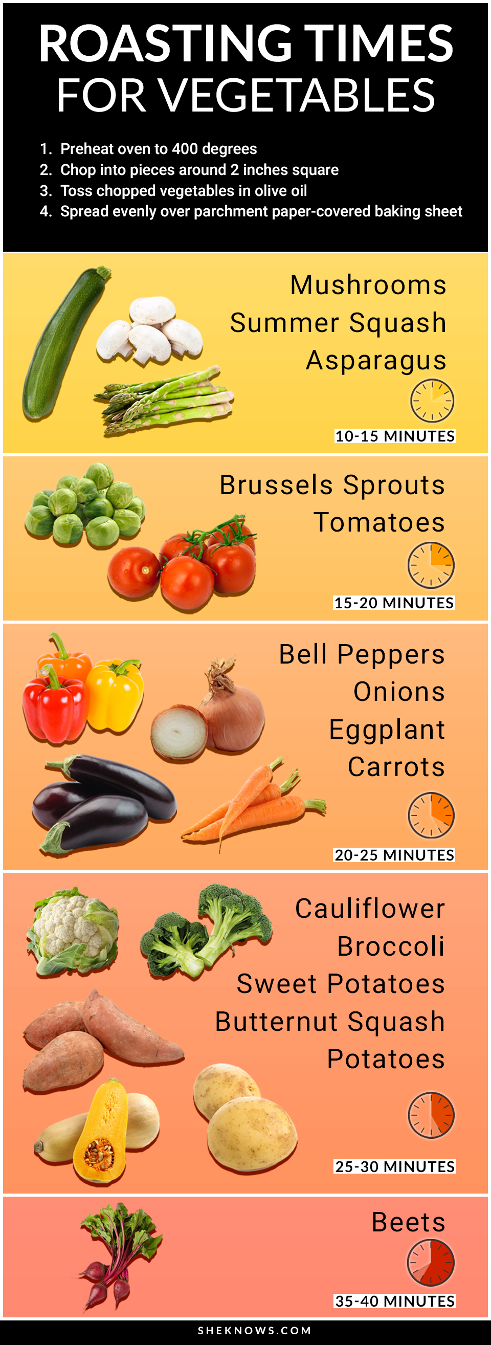 Roasting Vegetables: The Time Guide Infographic