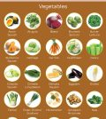 Eating With The Season: Fall Edition Infographic
