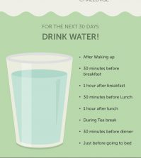 30 Day Water Challenge: Improve Your Hydration Habits Infographic