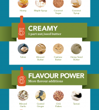 Perfecting Your Salad Game: Salad Dressing Mixology Infographic