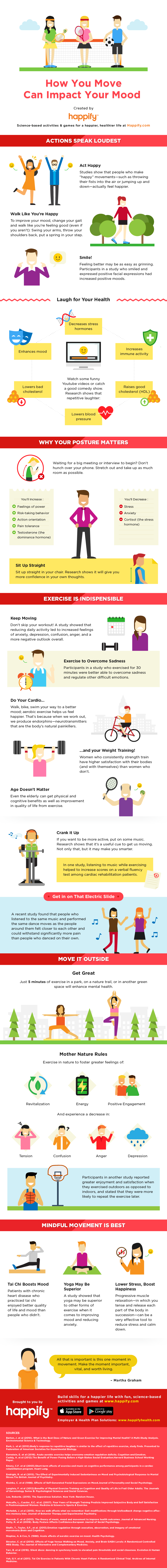 Your Movement Affects Your Life: Here Is Why Infographic