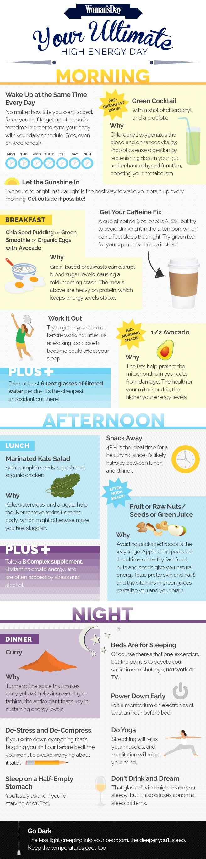 Effective Health And Nutrition Tips For High Energy Day Infographic