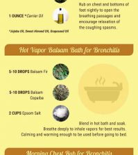 Best Essential Oils For Healing Bronchitis Naturally Infographic