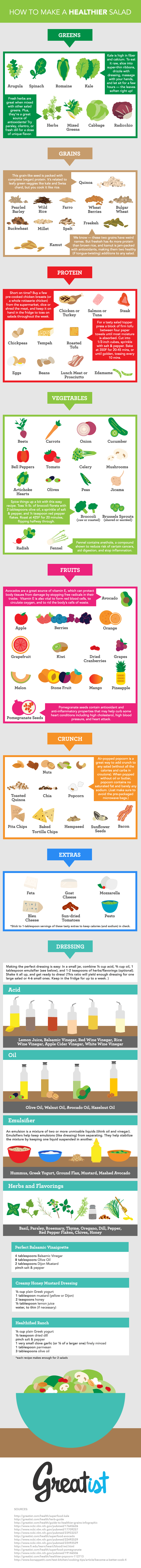 Essential Tips For Making Better And Healthier Salads Infographic