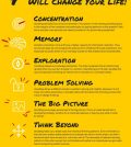 Is It True That Doodling Can Improve Your Health? Infographic