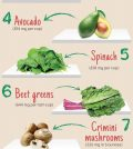 Do You Have Enough Potassium In Your Diet? Infographic