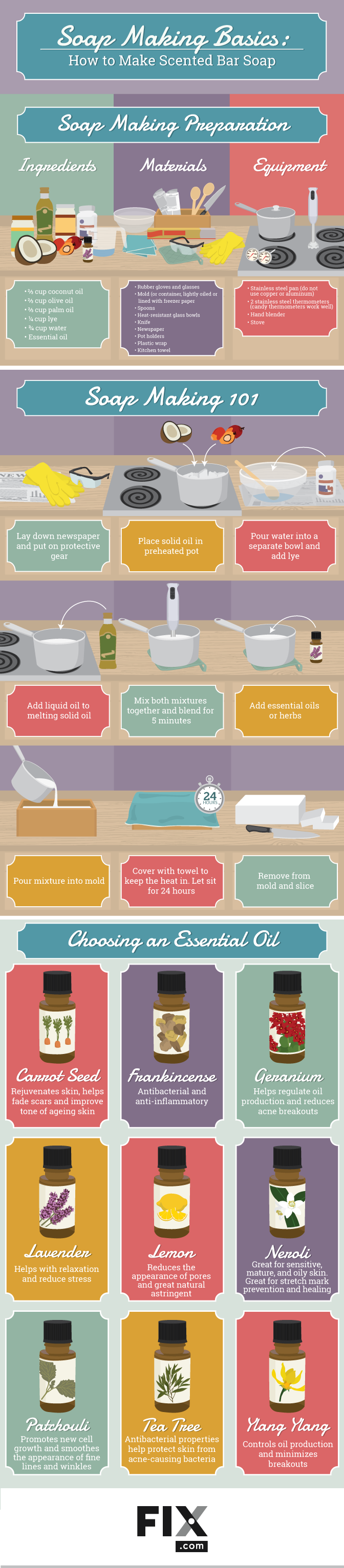Want To Try Making Natural Soap? Here Is How To Start Infographic