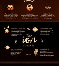 The Science Behind Salt Lamps And Their Amazing Benefits Infographic