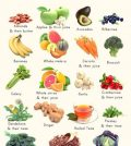 The Most Effective Foods For Reducing Bloating Infographic