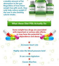 10 Reasons Why Diet Pills Are Not As Safe As You Think Infographic