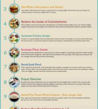 20 Tips That Will Help You Lose Weight In 10 Days Infographic