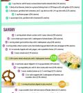 55 Healthy Snacks Under 200 Calories For Any Taste Infographic