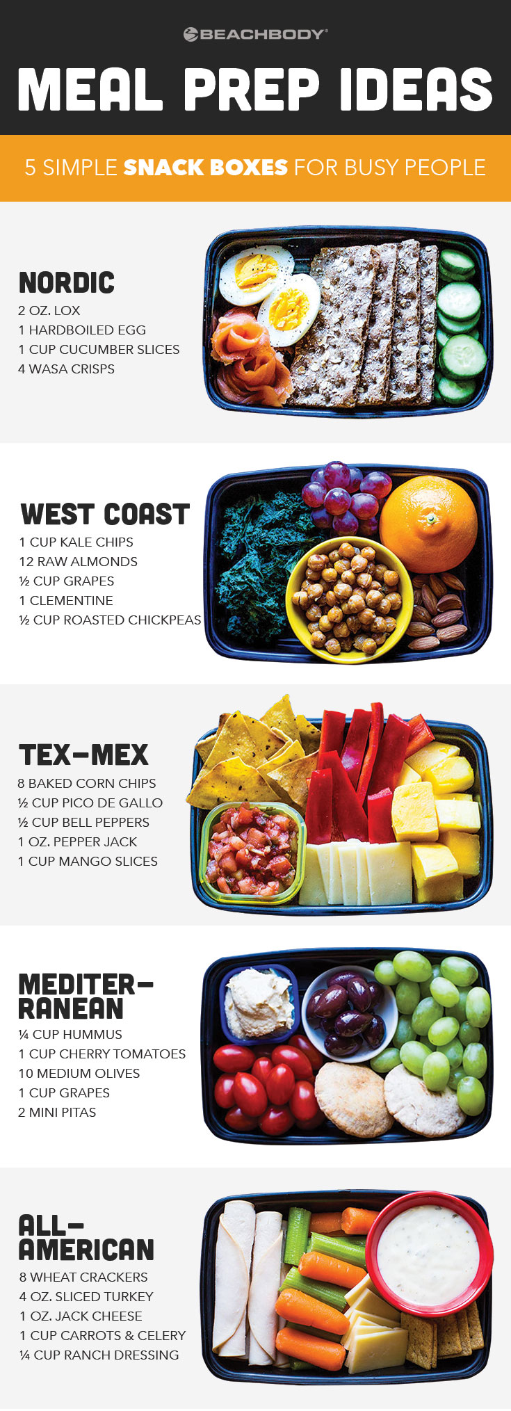 5 Easy Meal Prep Ideas For Your Snack Box Infographic