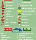 Going Low Carb? These Nutrition Hacks Might Help You Infographic
