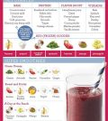 Drink Your Breakfast: Healthy Smoothie Recipes To Fuel Your Morning Infographic