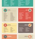 Clean Eating Grocery List You'll Want To Print Out Infographic