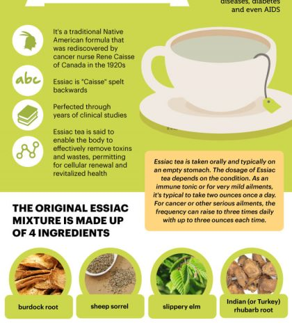 What Is Essiac Tea And What Can It Do For Your Health? Infographic