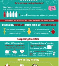 If You Sill Drink Diet Soda, You Have To Take A Look At This Infographic