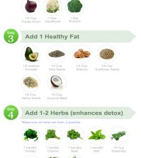 The Ultimate Detox Salad Recipe: Find It Here Infographic