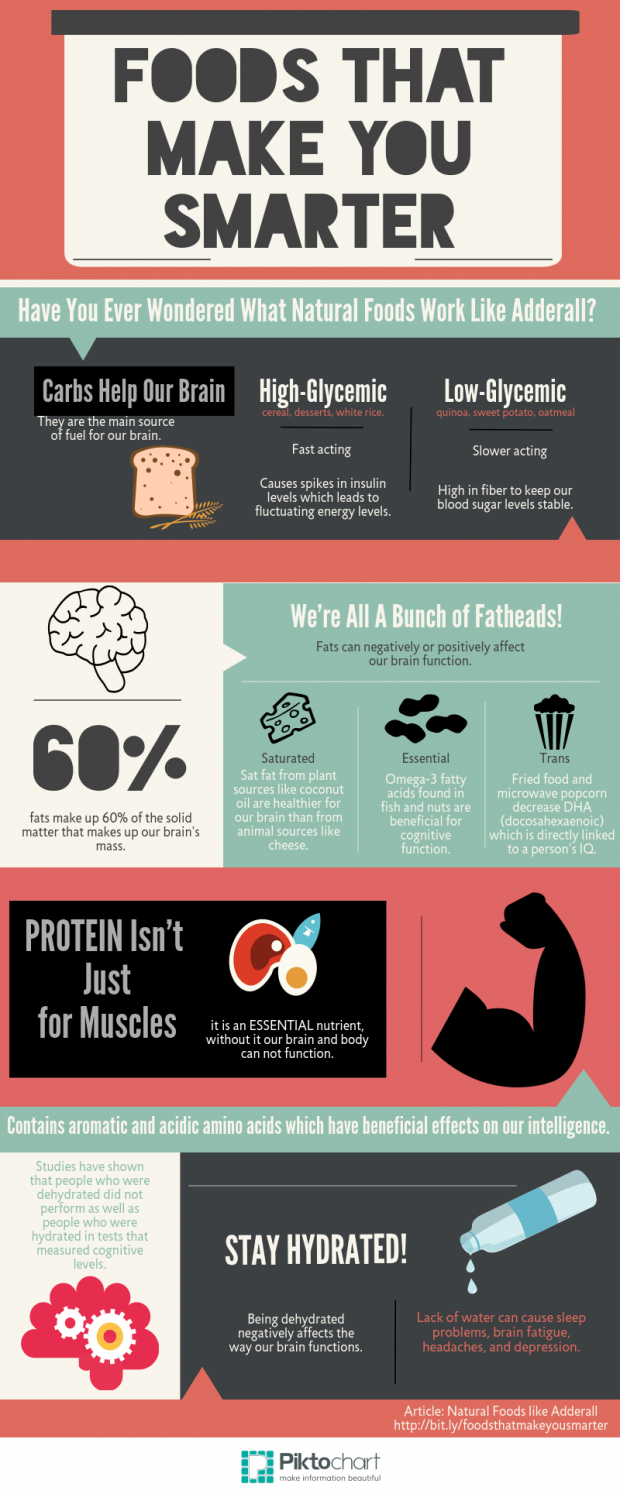 Want To Be Smarter? Here Are Some Foods That Can Help Infographic
