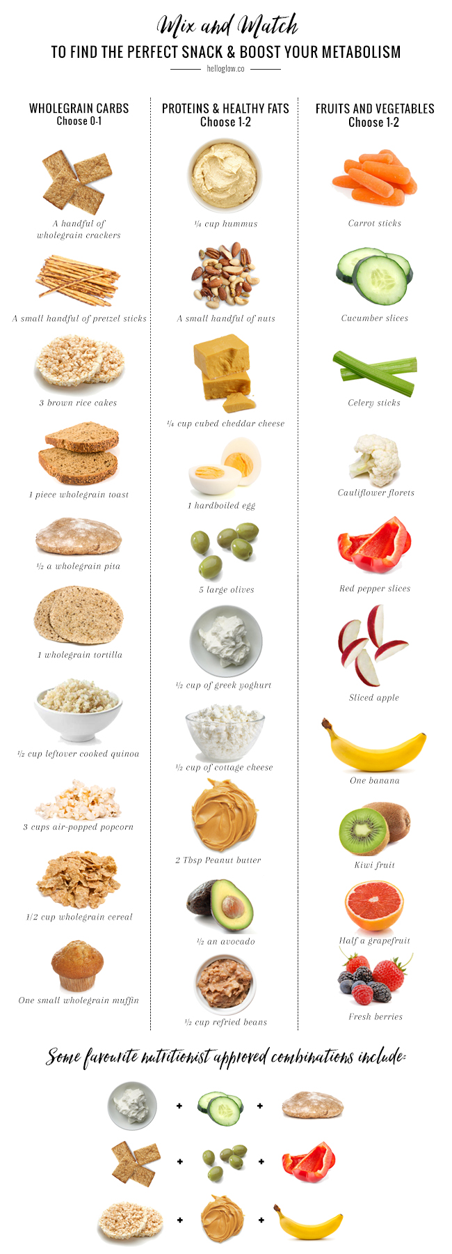 Mix And Match Your New Favorite Healthy Snack Using This Helpful Chart Infographic