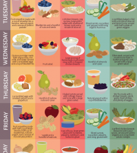 7 Day Meal Plan For A New Year Of Healthy Eating Infographic