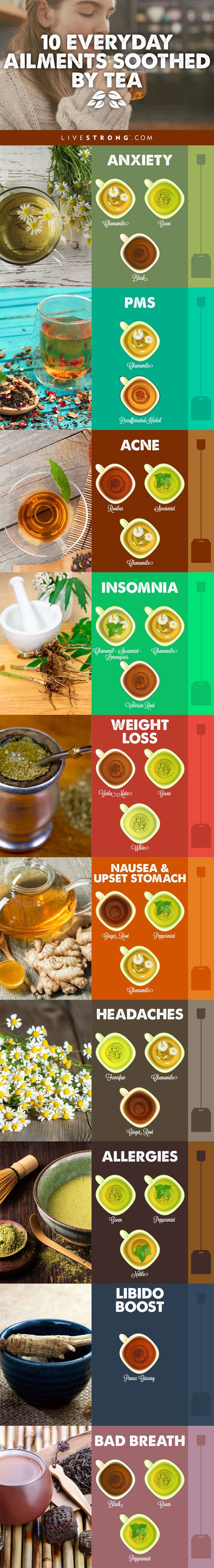 10 Ailments And Their Effective Tea Remedies Infographic